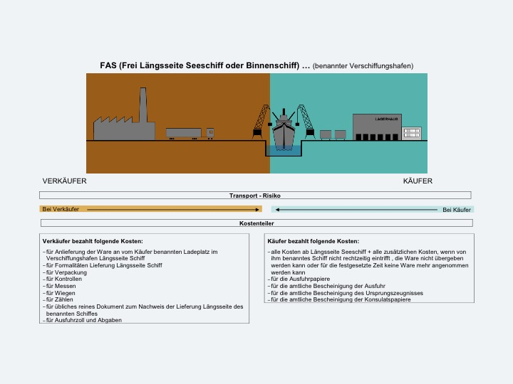 INCOTERMS3