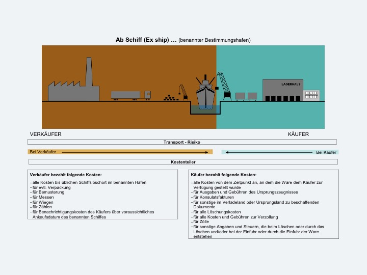 INCOTERMS8