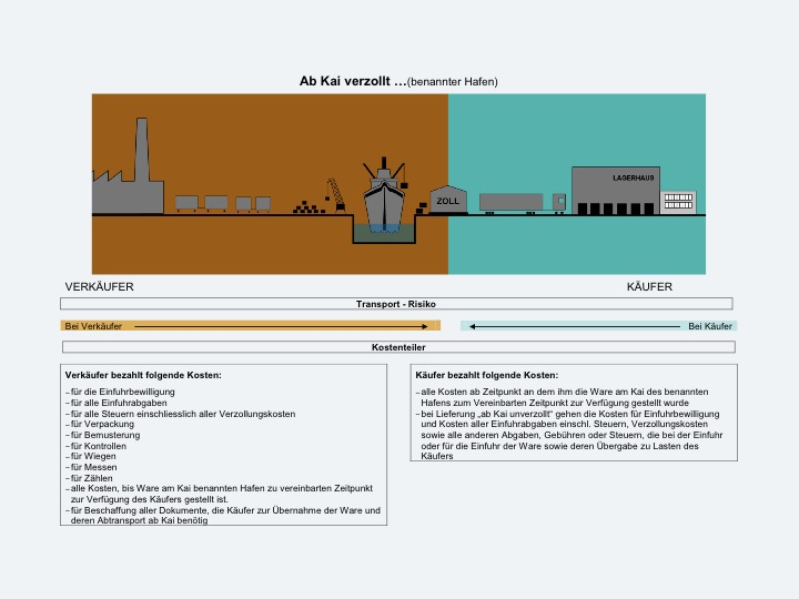INCOTERMS9